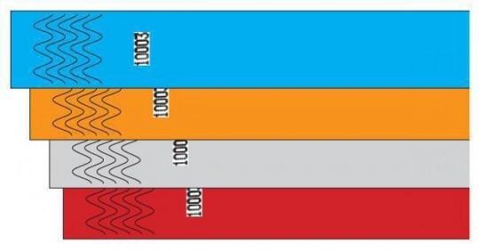 TYVEK Kontrollbänder 100 Stück/VE
